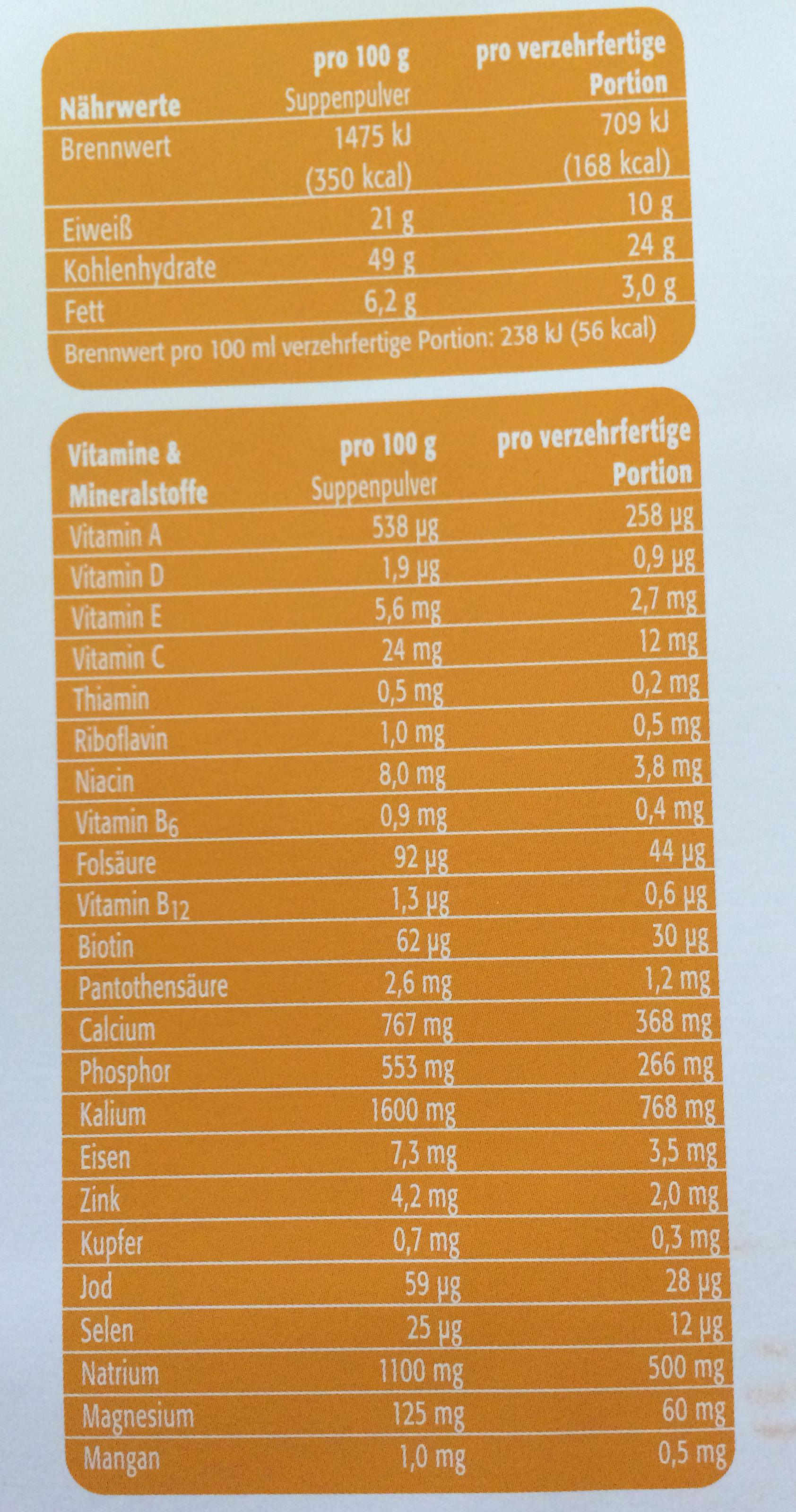 BonVita Curry-Lauch-Suppe Nährwerte und Inhaltsstoffe Probenqueen