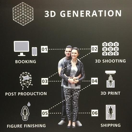 3D Generation Plakat Probenqueen